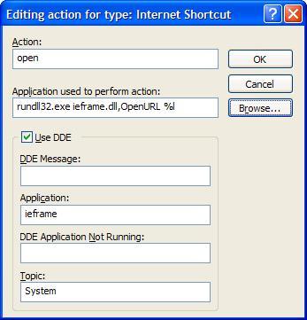 Internet shortcut for URL open action - option 1