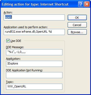 Internet shortcut for URL open action - option 2